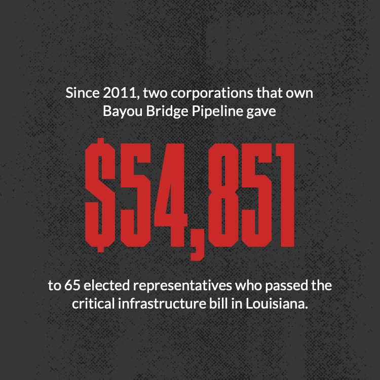 Since 2011, two corporations that own Bayou Bridge Pipeline gave $54,851 to 65 elected representatives who passed the critical infrastructure bill in Louisiana.