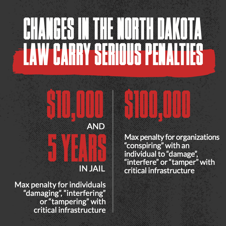 Changes in the North Dakota Law Carry Serious Penalties