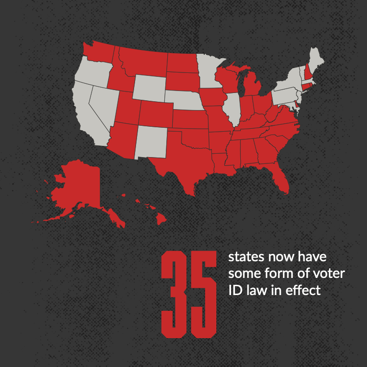 35 states now have some form of voter ID law in effect