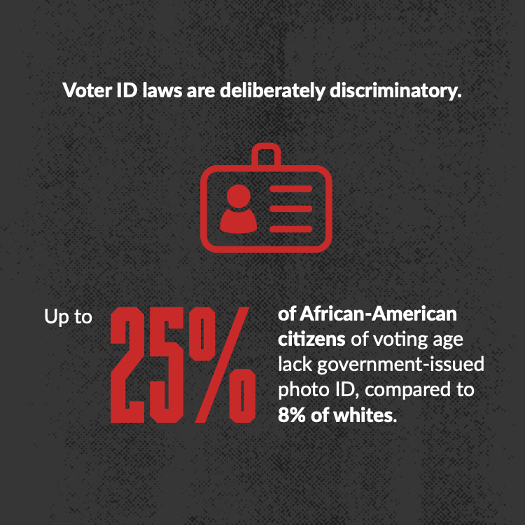 Voter ID laws are deliberately discriminatory. Up to 25% of African-American citizens of voting age lack government-issued photo ID, compared to 8% of whites.